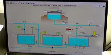 Supervision de l'usine d'eau potable