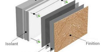 Schéma : Isolation thermique par l'extérieur (ITE)
